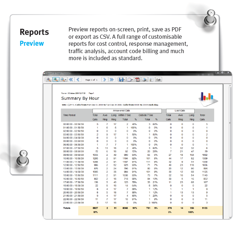 Reports Review